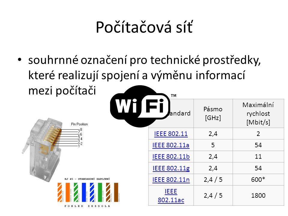 Maximální rychlost [Mbit/s]